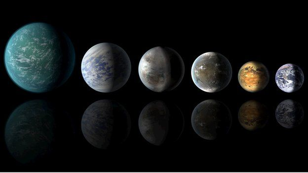 flat roofer planets