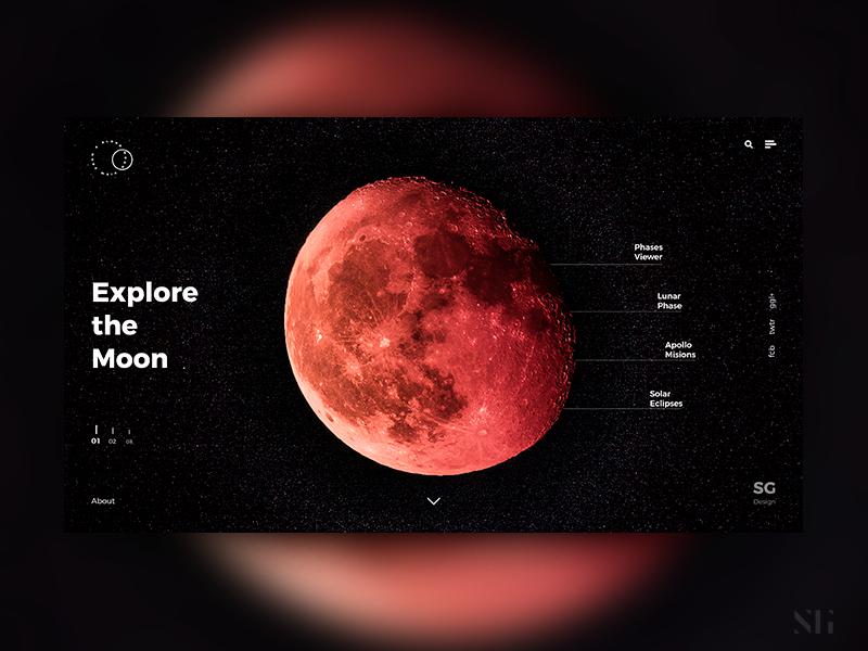 mapping software moon